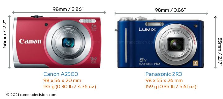 Canon A2500 vs Panasonic ZR3 Camera Size Comparison - Front View