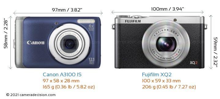 Korralik digifotokas canon powershot a3300 is в категории: хобби и досуг, фотография, фотокамеры