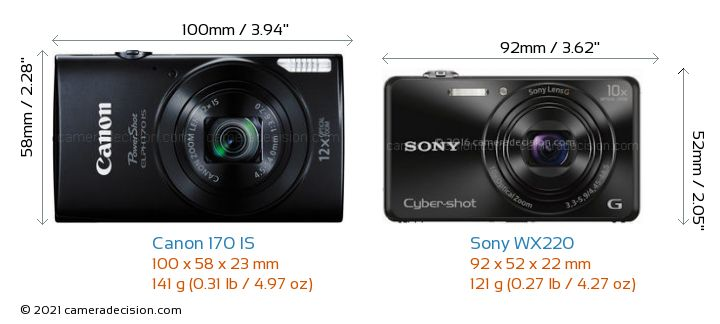 Canon 170 IS vs Sony WX220 Camera Size Comparison - Front View