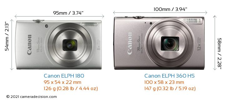 Canon Elph 180 Vs 360 Hs Camera Size Comparison Front View