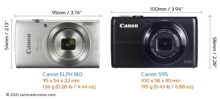 Canon ELPH 180 vs Canon S95 Camera Size Comparison - Front View