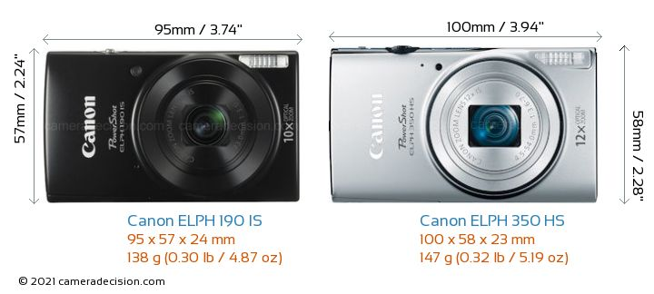 Canon ELPH 190 IS vs Canon ELPH 350 HS Camera Size Comparison - Front View