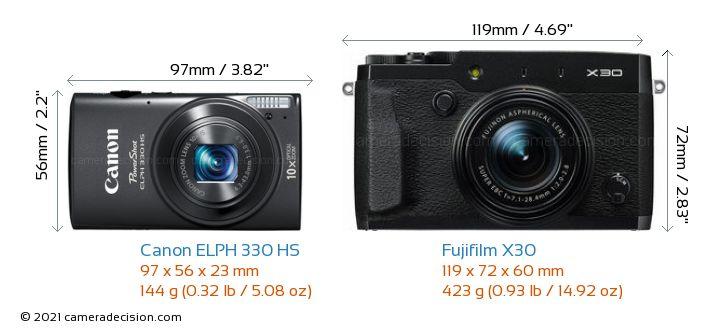 Canon ELPH 330 HS vs Fujifilm X30 Camera Size Comparison - Front View