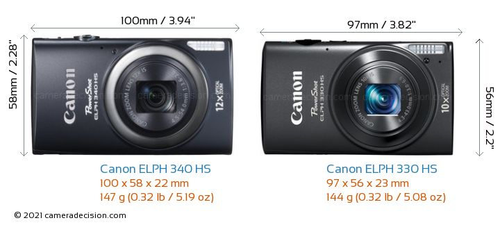 Canon ELPH 340 HS vs Canon ELPH 330 HS Camera Size Comparison - Front View