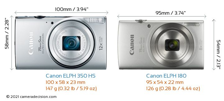 Canon Elph 350 Hs Vs 180 Camera Size Comparison Front View