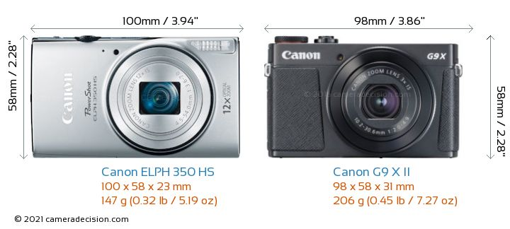 Canon ELPH 350 HS vs Canon G9 X II Camera Size Comparison - Front View