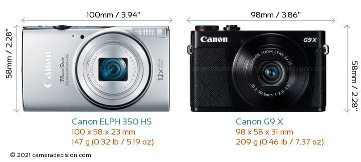 Canon ELPH 350 HS vs Canon G9 X Camera Size Comparison - Front View