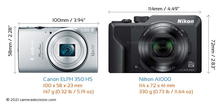 Canon ELPH 350 HS vs Nikon A1000 Camera Size Comparison - Front View