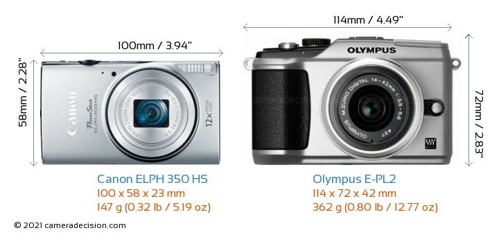Canon ELPH 350 HS vs Olympus E-PL2 Camera Size Comparison - Front View