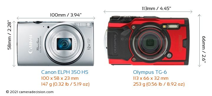 Canon ELPH 350 HS vs Olympus TG-6 Camera Size Comparison - Front View