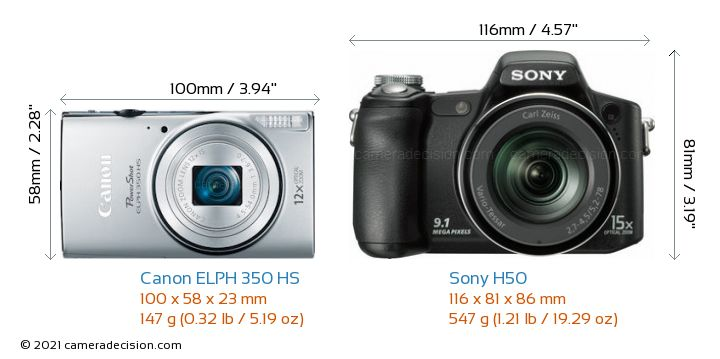 Canon ELPH 350 HS vs Sony H50 Camera Size Comparison - Front View