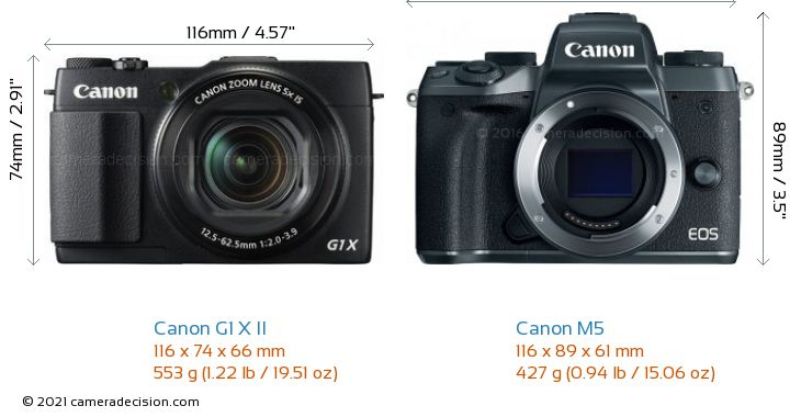 canon g1 x ii vs canon m5 detailed comparison. Black Bedroom Furniture Sets. Home Design Ideas