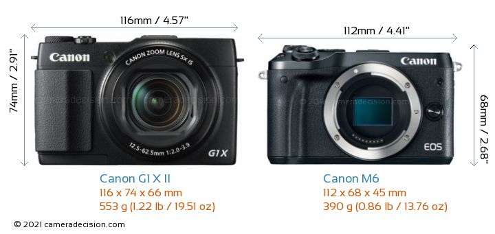 Canon G1 X II vs Canon M6 Camera Size Comparison - Front View