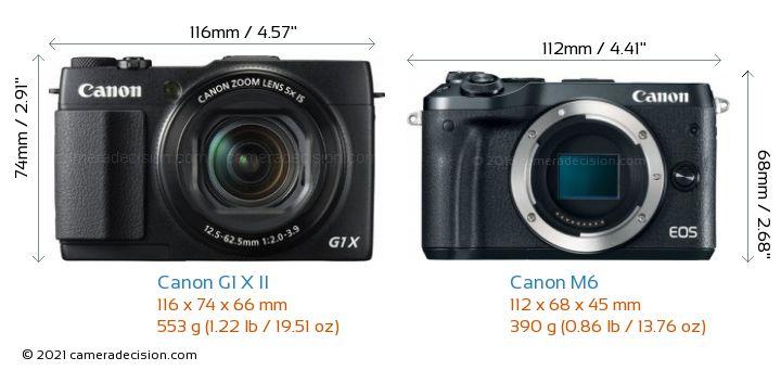 Canon G1 X II vs Canon M6 Camera Size Comparison - Front View