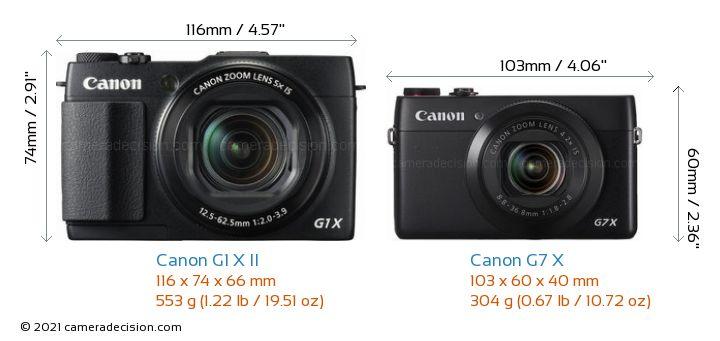 Canon G1 X II vs Canon G7 X Camera Size Comparison - Front View