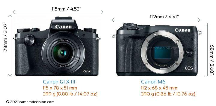 Canon G1 X III vs Canon M6 Camera Size Comparison - Front View