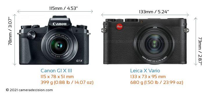Canon G1 X III vs Leica X Vario Camera Size Comparison - Front View