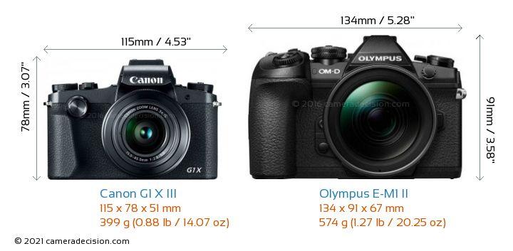 Canon G1 X III vs Olympus E-M1 II Camera Size Comparison - Front View