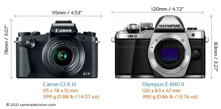 Canon G1 X III vs Olympus E-M10 II Camera Size Comparison - Front View