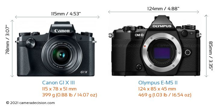 Canon G1 X III vs Olympus E-M5 II Camera Size Comparison - Front View
