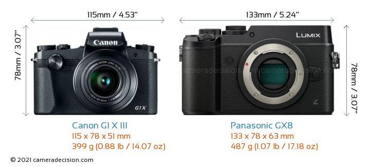 Canon G1 X III vs Panasonic GX8 Camera Size Comparison - Front View