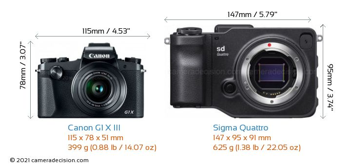 Canon G1 X III vs Sigma Quattro Camera Size Comparison - Front View