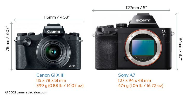 Canon G1 X III vs Sony A7 Camera Size Comparison - Front View