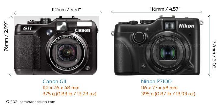 Canon G11 vs Nikon P7100 Camera Size Comparison - Front View