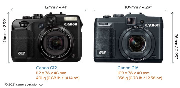 Canon G12 vs Canon G16 Camera Size Comparison - Front View