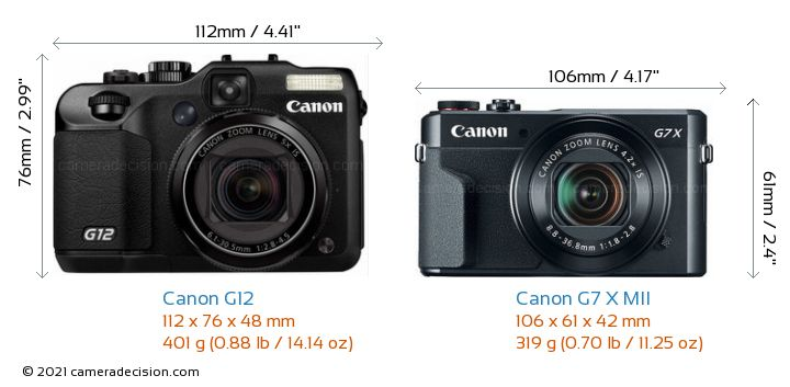 Canon G12 vs Canon G7 X MII Camera Size Comparison - Front View