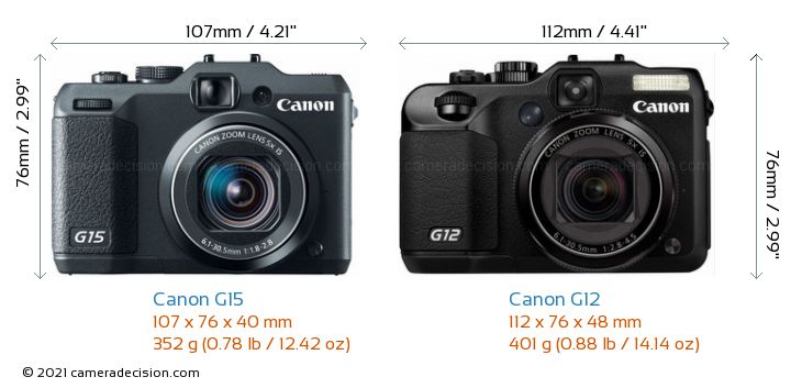 Canon G15 vs Canon G12 Camera Size Comparison - Front View