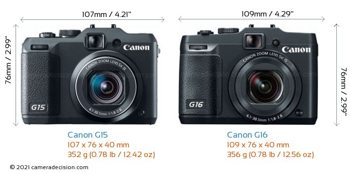 Canon G15 vs Canon G16 Camera Size Comparison - Front View