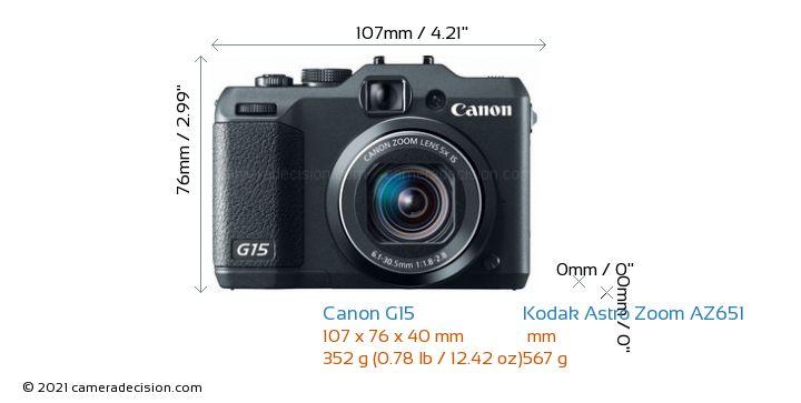 Canon G15 vs Kodak Astro Zoom AZ651 Camera Size Comparison - Front View