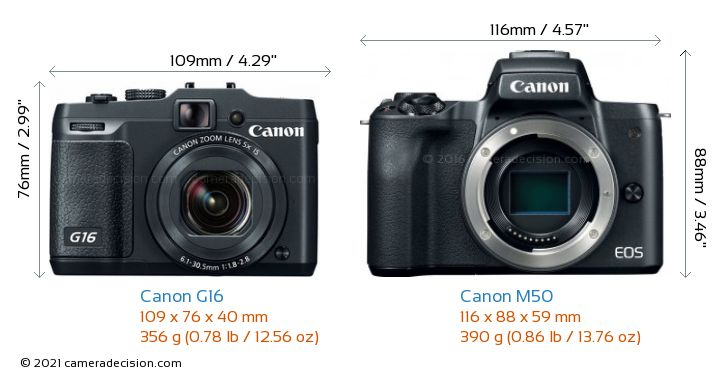 Canon G16 vs Canon M50 Camera Size Comparison - Front View