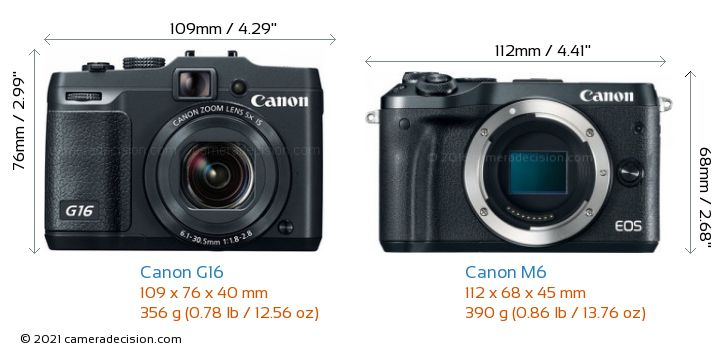 Canon G16 vs Canon M6 Camera Size Comparison - Front View