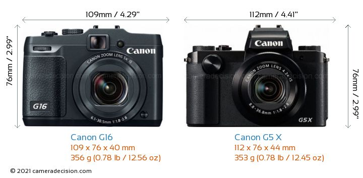 Canon G16 vs Canon G5 X Camera Size Comparison - Front View