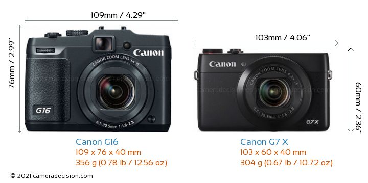 Canon G16 vs Canon G7 X Camera Size Comparison - Front View