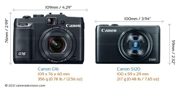 Canon G16 vs Canon S120 Camera Size Comparison - Front View