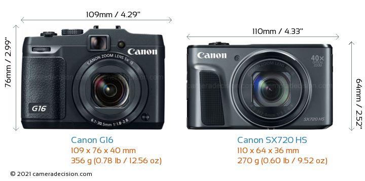 canon sx720 hs user manual