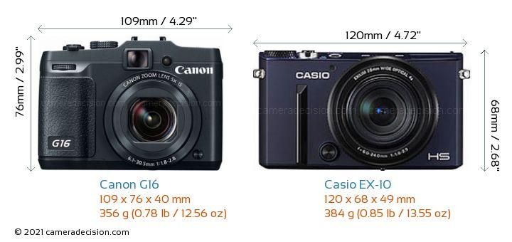 Canon G16 vs Casio EX-10 Camera Size Comparison - Front View