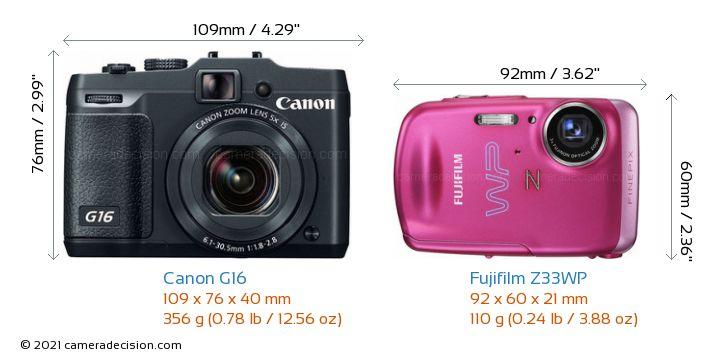 Canon G16 vs Fujifilm Z33WP Camera Size Comparison - Front View