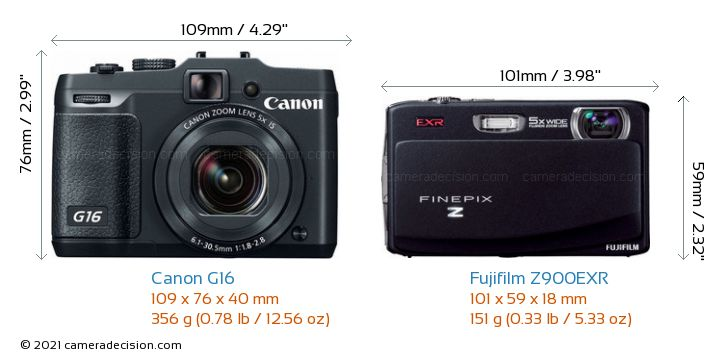 Canon G16 vs Fujifilm Z900EXR Camera Size Comparison - Front View