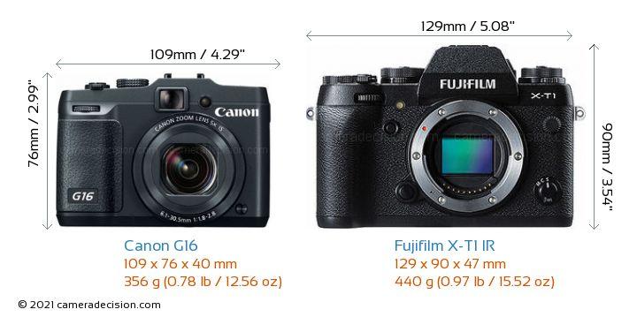 Canon G16 vs Fujifilm X-T1 IR Camera Size Comparison - Front View