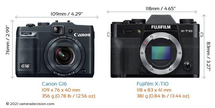 Canon G16 vs Fujifilm X-T10 Camera Size Comparison - Front View