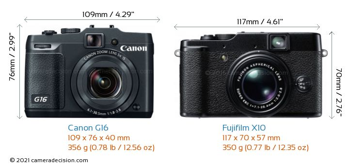 Canon G16 vs Fujifilm X10 Camera Size Comparison - Front View