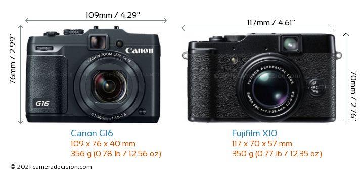 Canon G16 vs Fujifilm X10 Camera Size Comparison - Front View