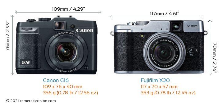 Canon G16 vs Fujifilm X20 Camera Size Comparison - Front View