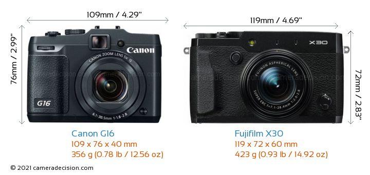 Canon G16 vs Fujifilm X30 Camera Size Comparison - Front View