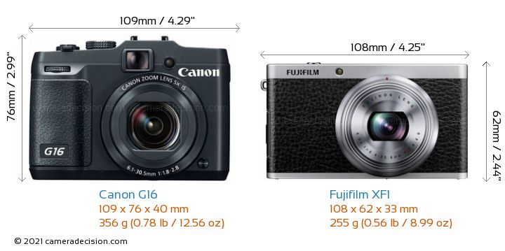 Canon G16 vs Fujifilm XF1 Camera Size Comparison - Front View