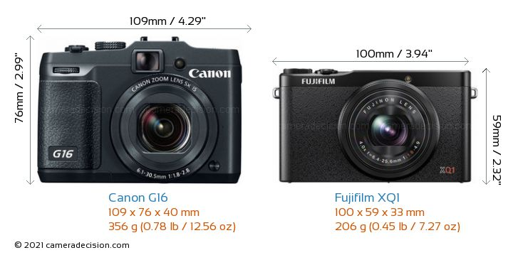 Canon G16 vs Fujifilm XQ1 Camera Size Comparison - Front View